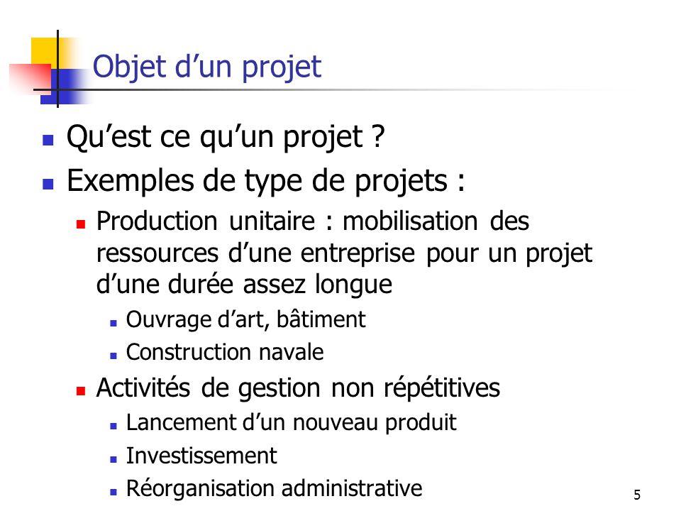 5 Objet dun projet Quest ce quun projet ? Exemples de type de projets : Production unitaire : mobilisation des ressources dune entreprise pour un proj