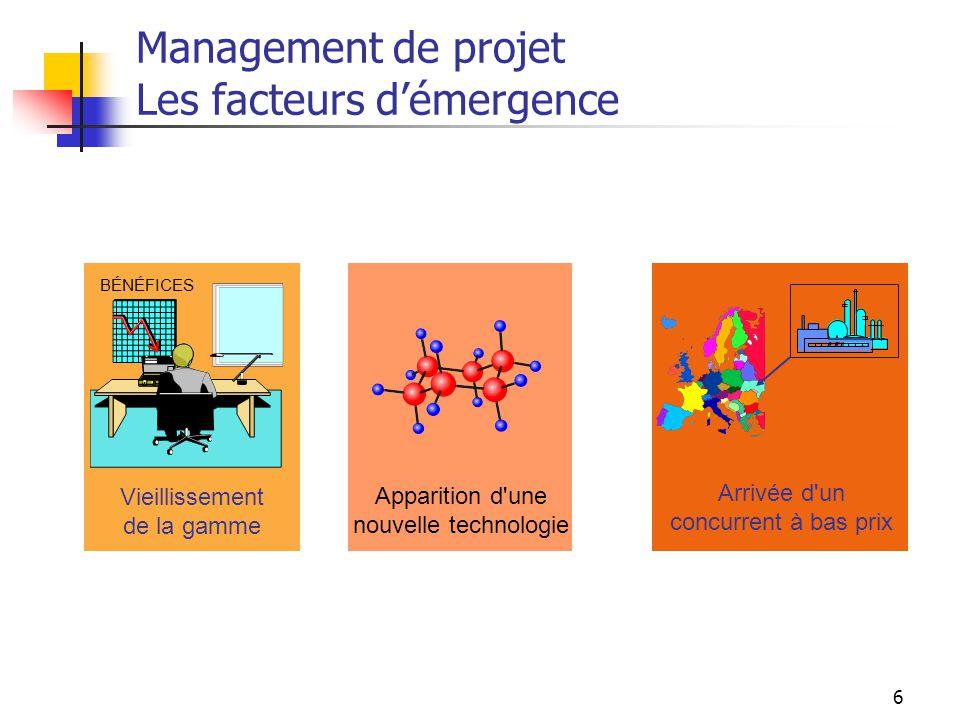 6 Management de projet Les facteurs démergence BÉNÉFICES Apparition d'une nouvelle technologie Vieillissement de la gamme Arrivée d'un concurrent à ba