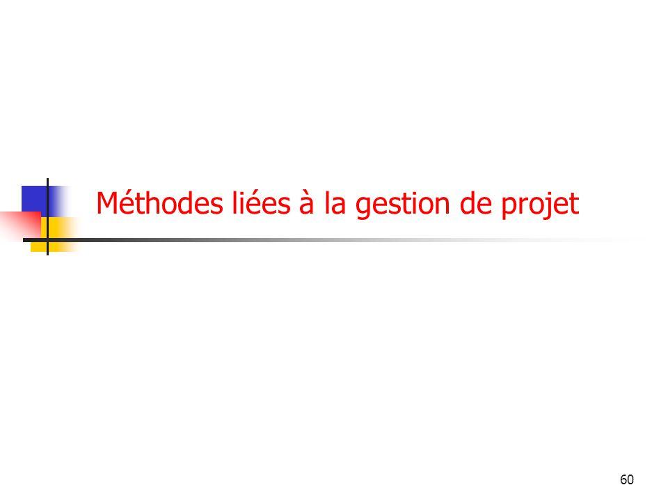 60 Méthodes liées à la gestion de projet