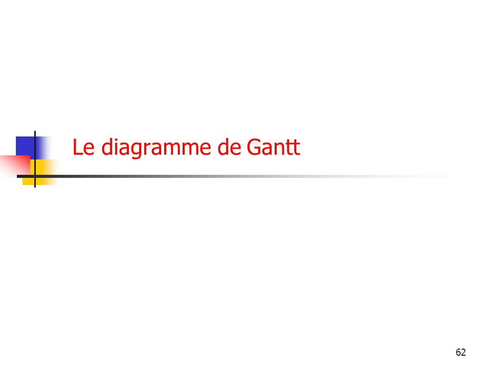 62 Le diagramme de Gantt