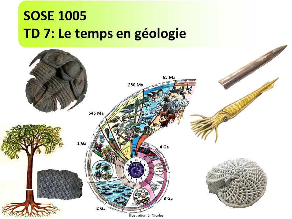 SOSE 1005 TD 7: Le temps en géologie 4 Ga 3 Ga 2 Ga 1 Ga 545 Ma 250 Ma 65 Ma illustration B.