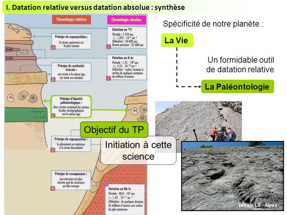 I. Datation relative versus datation absolue : synthèse Spécificité de notre planète : La Vie Un formidable outil de datation relative La Paléontologi