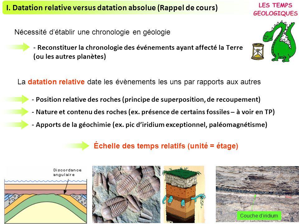 I. Datation relative versus datation absolue (Rappel de cours) - Reconstituer la chronologie des événements ayant affecté la Terre (ou les autres plan