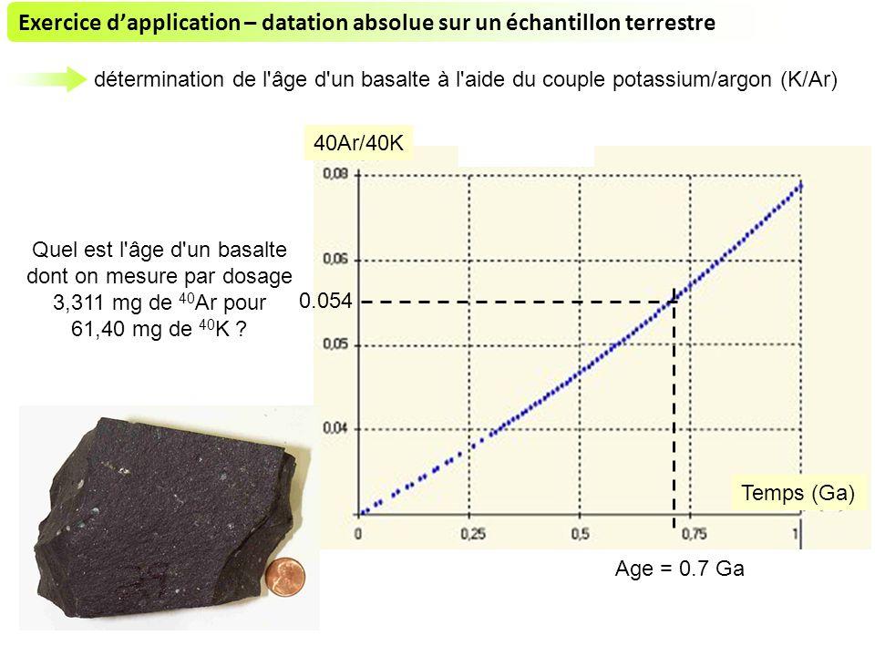 détermination de l âge d un basalte à l aide du couple potassium/argon (K/Ar) Quel est l âge d un basalte dont on mesure par dosage 3,311 mg de 40 Ar pour 61,40 mg de 40 K .