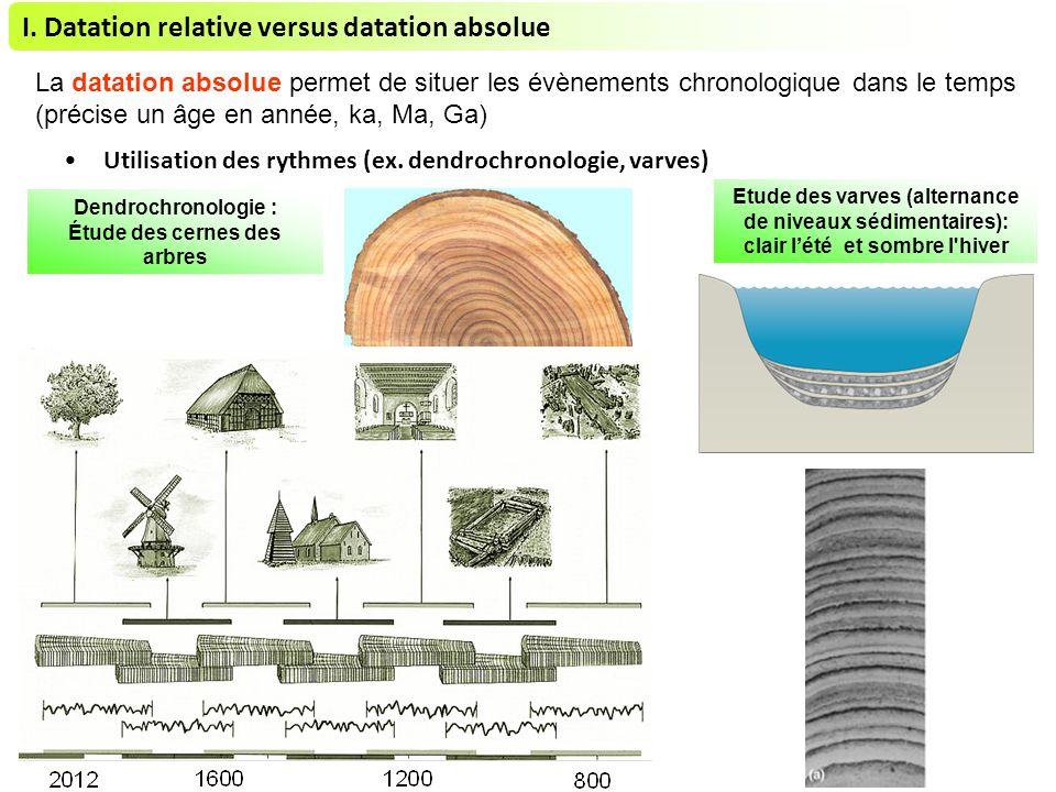 I.Datation relative versus datation absolue Utilisation des rythmes (ex.
