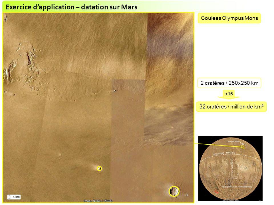 Exercice dapplication – datation sur Mars 250 x 250 km 2 cratères / 250x250 km 32 cratères / million de km² x16 Coulées Olympus Mons