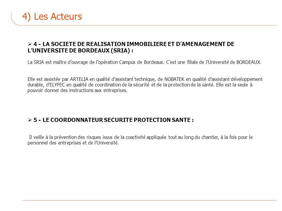 4) Les Acteurs 4 - LA SOCIETE DE REALISATION IMMOBILIERE ET DAMENAGEMENT DE LUNIVERSITE DE BORDEAUX (SRIA) : La SRIA est maître douvrage de lopération Campus de Bordeaux.