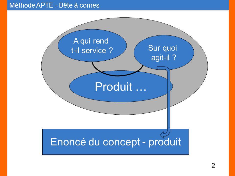 Produit étudié 4 5 3 1 2 FP FC1 FC2 FC3 Fonctions contraintes ou complémentaires Fonction Principale Méthode APTE - La pieuvre 3
