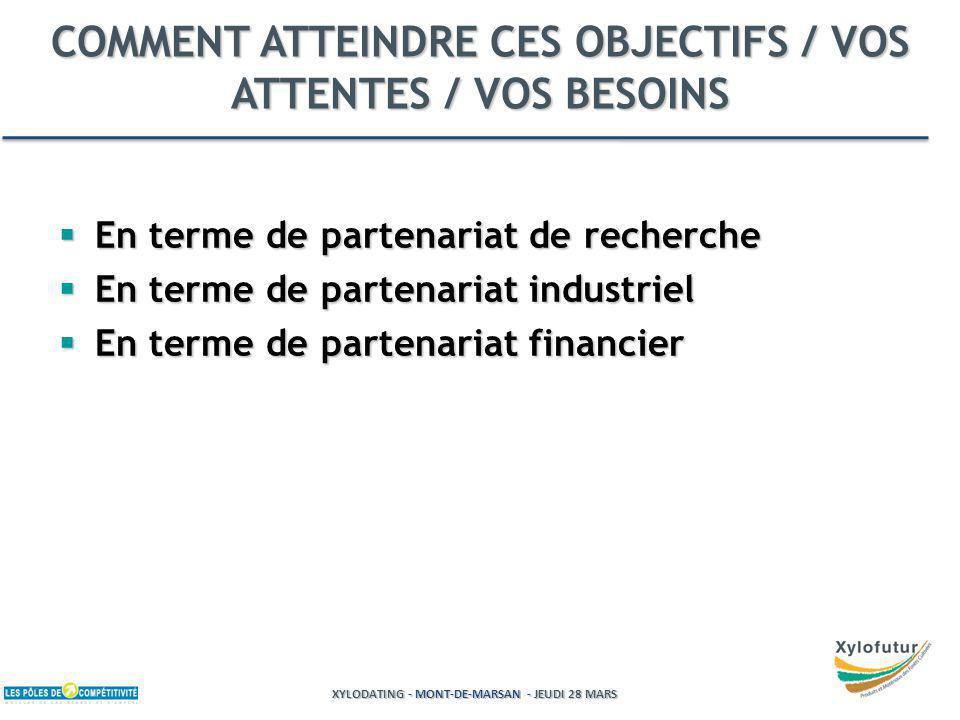 XYLODATING - MONT-DE-MARSAN - JEUDI 28 MARS COMMENT ATTEINDRE CES OBJECTIFS / VOS ATTENTES / VOS BESOINS En terme de partenariat de recherche En terme de partenariat de recherche En terme de partenariat industriel En terme de partenariat industriel En terme de partenariat financier En terme de partenariat financier