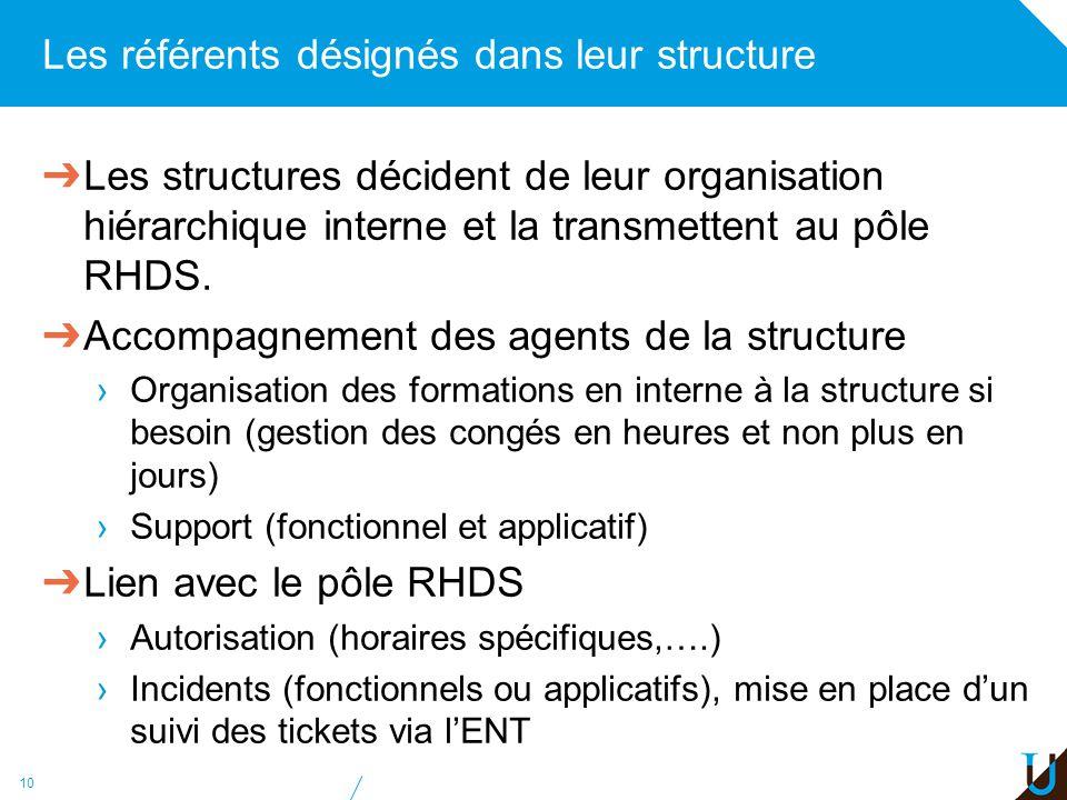 Les référents désignés dans leur structure Les structures décident de leur organisation hiérarchique interne et la transmettent au pôle RHDS. Accompag
