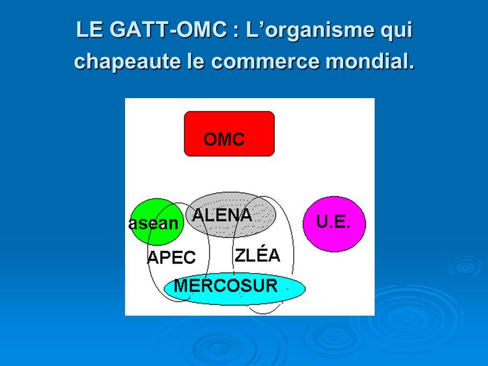 LE GATT-OMC : Lorganisme qui chapeaute le commerce mondial.
