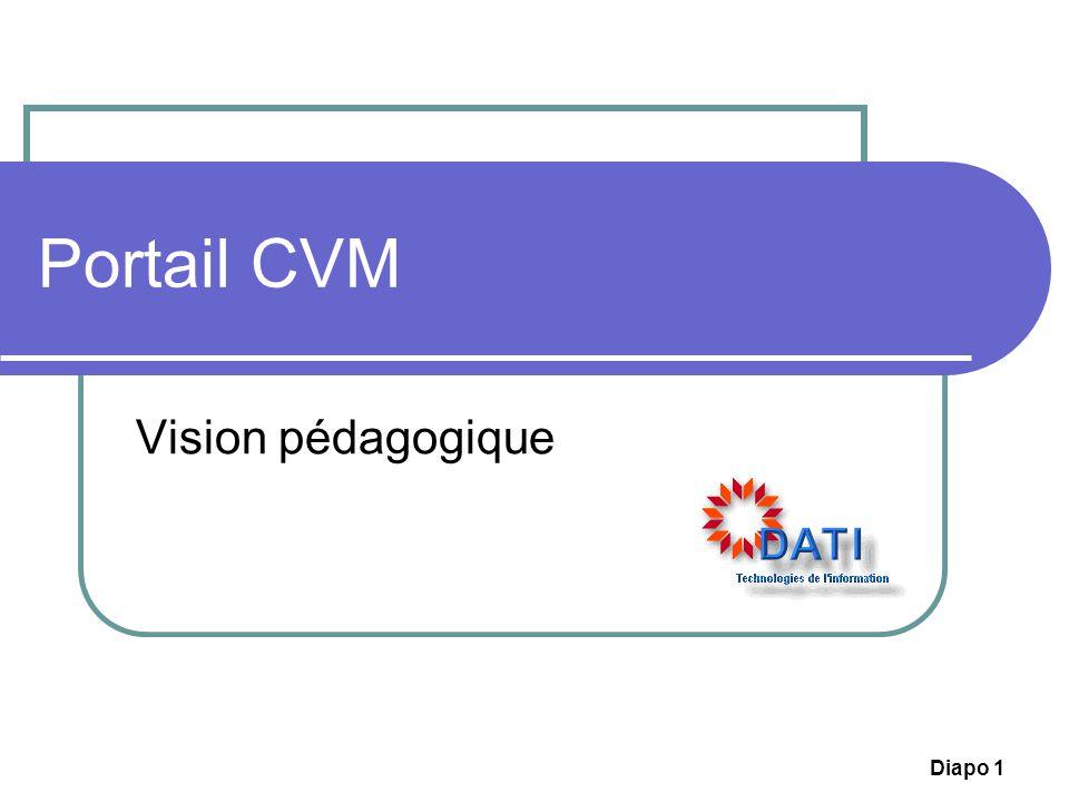 Diapo 1 Portail CVM Vision pédagogique