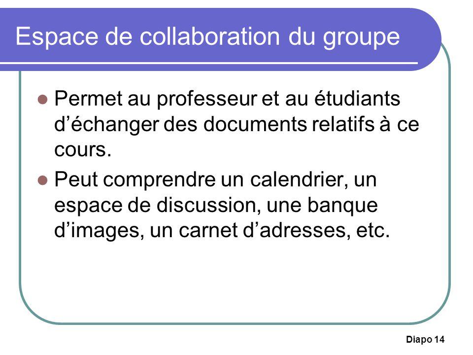 Diapo 14 Espace de collaboration du groupe Permet au professeur et au étudiants déchanger des documents relatifs à ce cours. Peut comprendre un calend