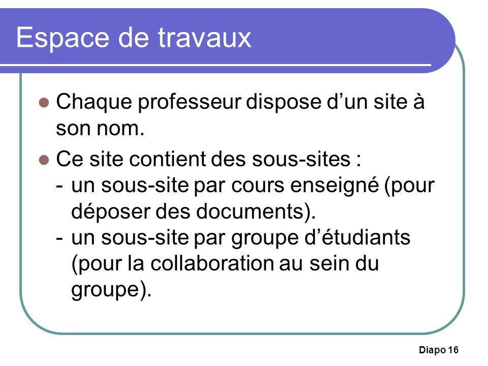 Diapo 16 Espace de travaux Chaque professeur dispose dun site à son nom. Ce site contient des sous-sites : -un sous-site par cours enseigné (pour dépo