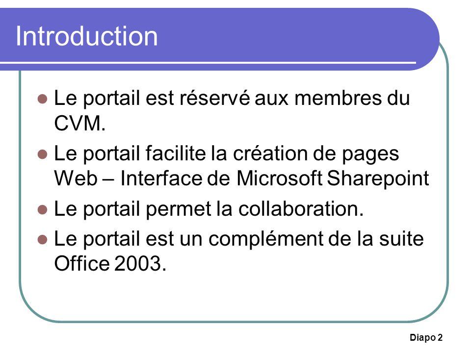 Diapo 2 Introduction Le portail est réservé aux membres du CVM. Le portail facilite la création de pages Web – Interface de Microsoft Sharepoint Le po