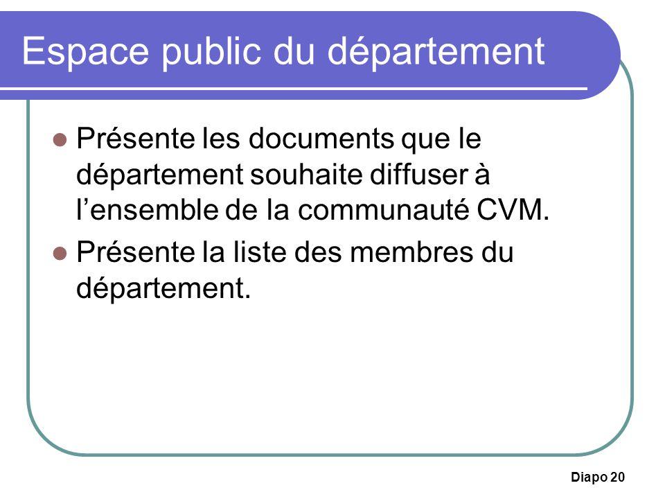 Diapo 20 Espace public du département Présente les documents que le département souhaite diffuser à lensemble de la communauté CVM. Présente la liste