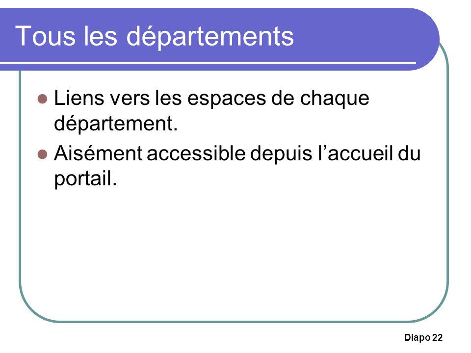 Diapo 22 Tous les départements Liens vers les espaces de chaque département. Aisément accessible depuis laccueil du portail.