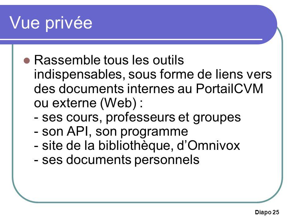 Diapo 25 Vue privée Rassemble tous les outils indispensables, sous forme de liens vers des documents internes au PortailCVM ou externe (Web) : - ses c