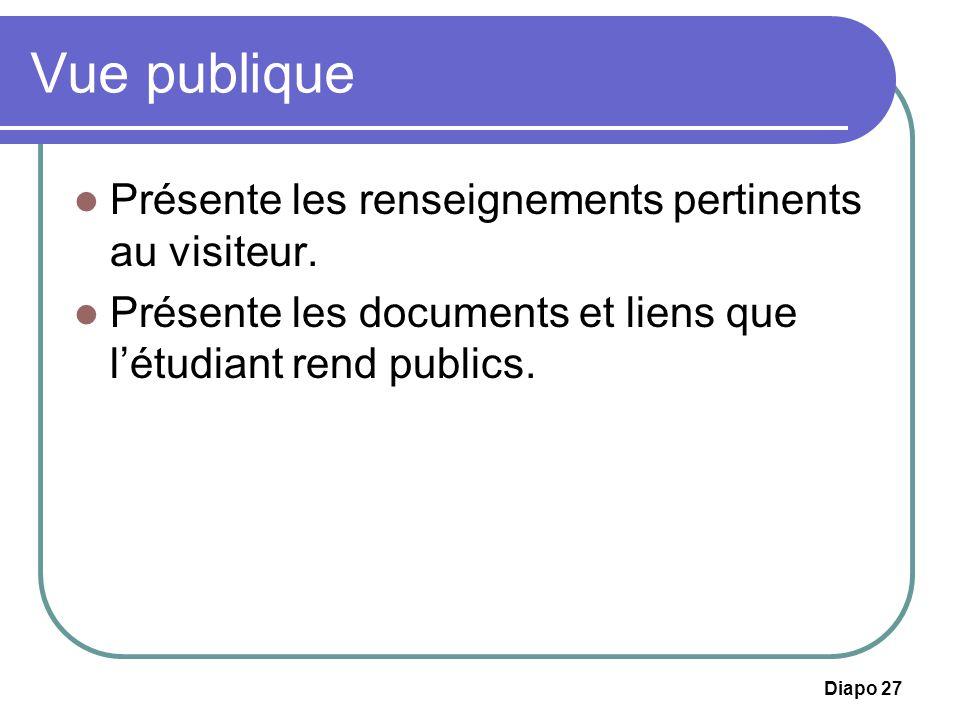 Diapo 27 Vue publique Présente les renseignements pertinents au visiteur. Présente les documents et liens que létudiant rend publics.