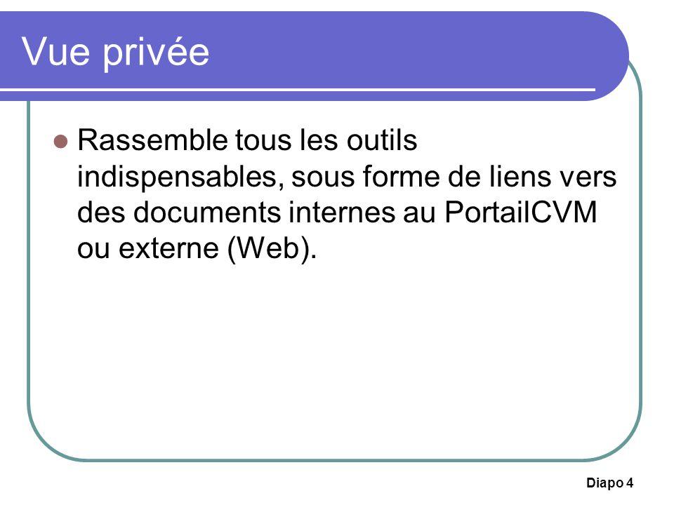 Diapo 25 Vue privée Rassemble tous les outils indispensables, sous forme de liens vers des documents internes au PortailCVM ou externe (Web) : - ses cours, professeurs et groupes - son API, son programme - site de la bibliothèque, dOmnivox - ses documents personnels