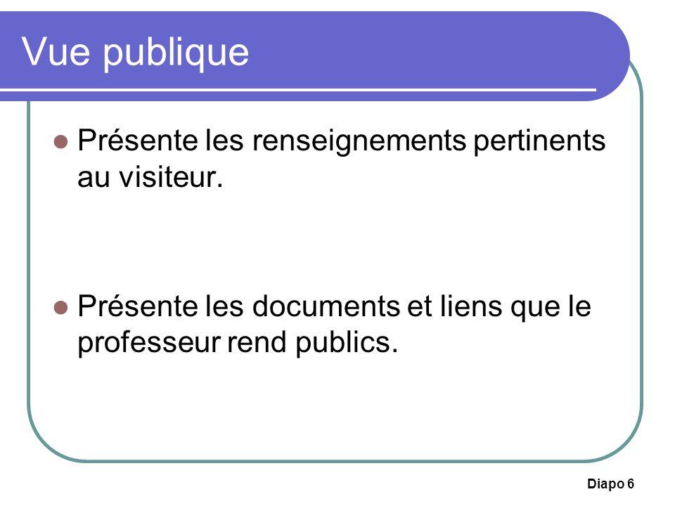 Diapo 6 Vue publique Présente les renseignements pertinents au visiteur. Présente les documents et liens que le professeur rend publics.