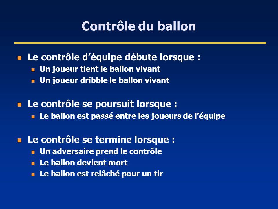 Contrôle du ballon Le contrôle déquipe débute lorsque : Un joueur tient le ballon vivant Un joueur dribble le ballon vivant Le contrôle se poursuit lo