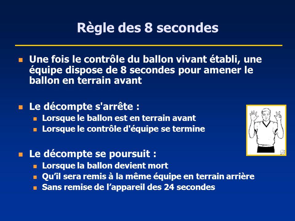 Règle des 8 secondes Une fois le contrôle du ballon vivant établi, une équipe dispose de 8 secondes pour amener le ballon en terrain avant Le décompte