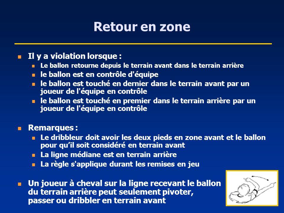 Retour en zone Il y a violation lorsque : Le ballon retourne depuis le terrain avant dans le terrain arrière le ballon est en contrôle d'équipe le bal