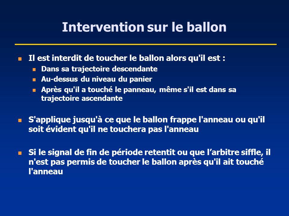 Intervention sur le ballon Il est interdit de toucher le ballon alors qu'il est : Dans sa trajectoire descendante Au-dessus du niveau du panier Après