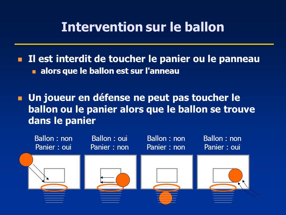 Intervention sur le ballon Il est interdit de toucher le panier ou le panneau alors que le ballon est sur l'anneau Un joueur en défense ne peut pas to