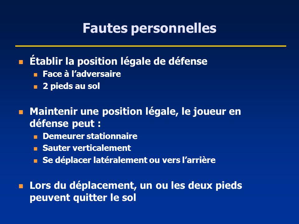 Fautes personnelles Établir la position légale de défense Face à ladversaire 2 pieds au sol Maintenir une position légale, le joueur en défense peut :