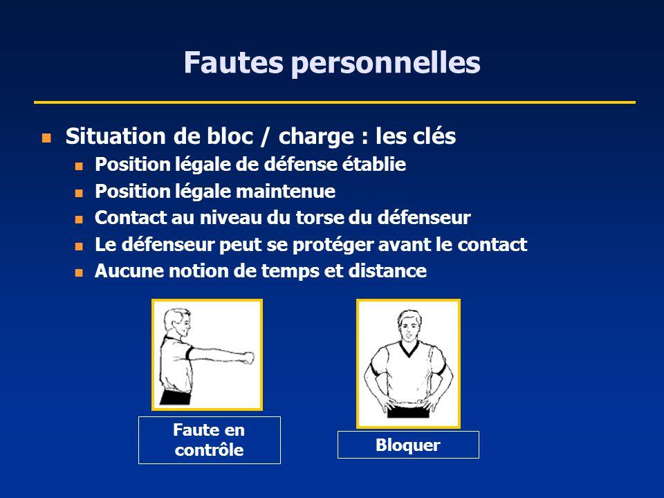 Fautes personnelles Situation de bloc / charge : les clés Position légale de défense établie Position légale maintenue Contact au niveau du torse du d
