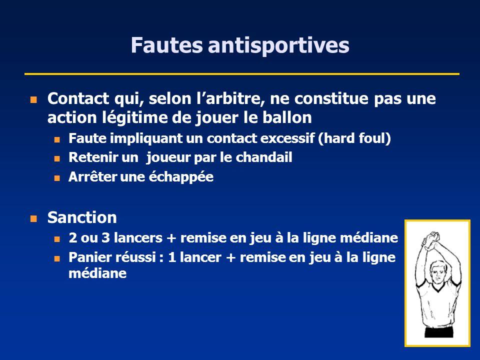 Fautes antisportives Contact qui, selon larbitre, ne constitue pas une action légitime de jouer le ballon Faute impliquant un contact excessif (hard f