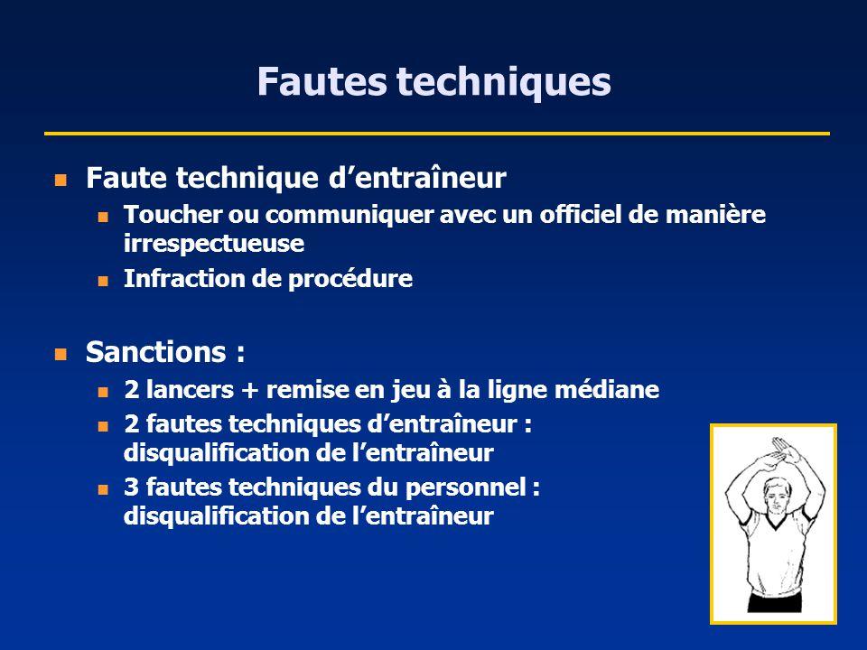 Fautes techniques Faute technique dentraîneur Toucher ou communiquer avec un officiel de manière irrespectueuse Infraction de procédure Sanctions : 2