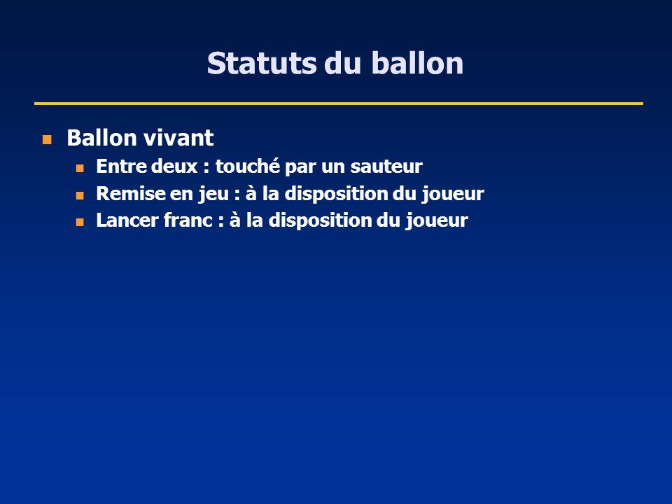 Statuts du ballon Ballon vivant Entre deux : touché par un sauteur Remise en jeu : à la disposition du joueur Lancer franc : à la disposition du joueu