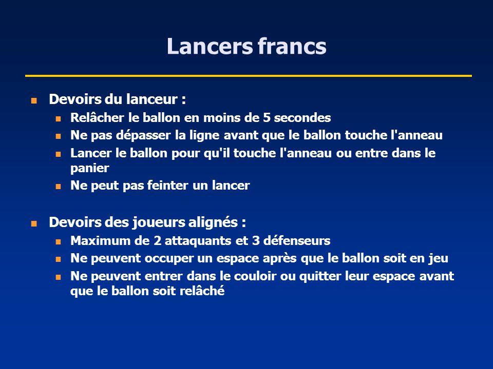 Lancers francs Devoirs du lanceur : Relâcher le ballon en moins de 5 secondes Ne pas dépasser la ligne avant que le ballon touche l'anneau Lancer le b
