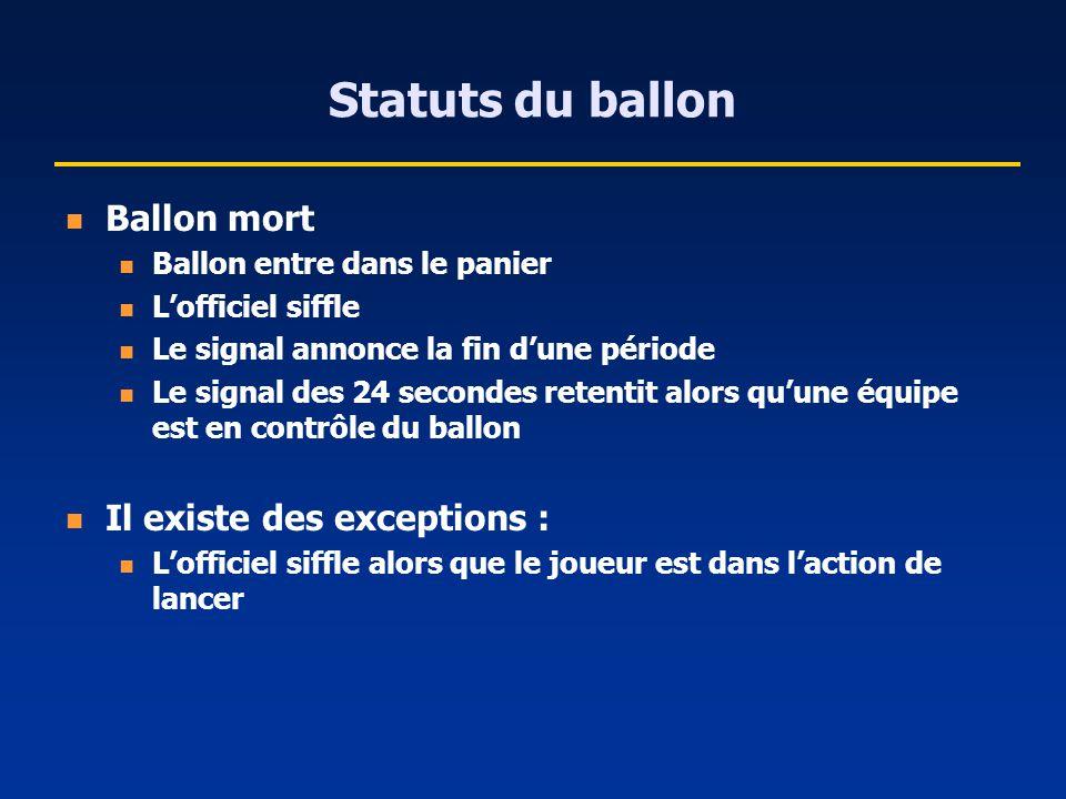 Statuts du ballon Ballon mort Ballon entre dans le panier Lofficiel siffle Le signal annonce la fin dune période Le signal des 24 secondes retentit al