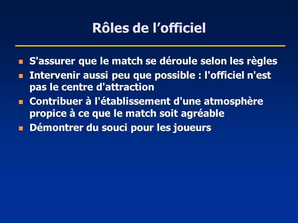 Rôles de lofficiel S'assurer que le match se déroule selon les règles Intervenir aussi peu que possible : l'officiel n'est pas le centre d'attraction