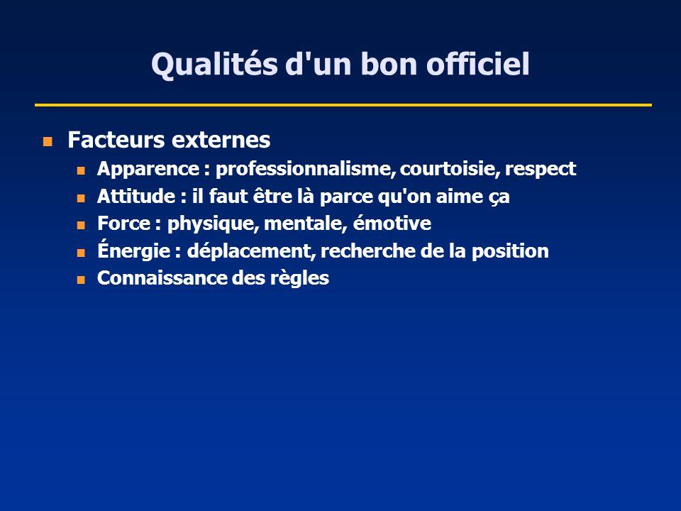 Qualités d'un bon officiel Facteurs externes Apparence : professionnalisme, courtoisie, respect Attitude : il faut être là parce qu'on aime ça Force :