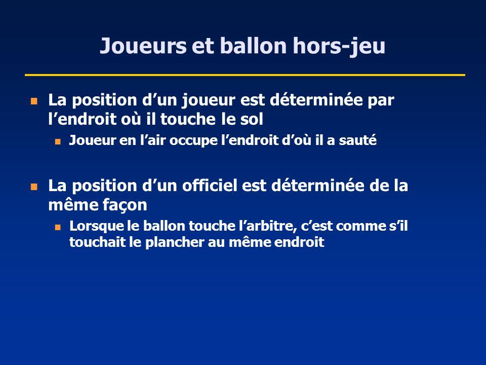 Règle des 24 secondes Une fois le ballon vivant contrôlé, une équipe doit tenter un lancer dans les 24 secondes Pour que le lancer soit légal : Le ballon doit quitter les mains du lanceur avant le signal Le ballon doit frapper lanneau ou entrer dans le panier