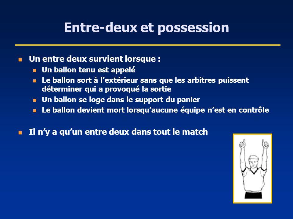 Entre-deux et possession Un entre deux survient lorsque : Un ballon tenu est appelé Le ballon sort à lextérieur sans que les arbitres puissent détermi