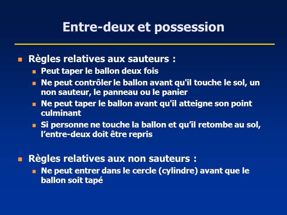 Entre-deux et possession Règles relatives aux sauteurs : Peut taper le ballon deux fois Ne peut contrôler le ballon avant qu'il touche le sol, un non