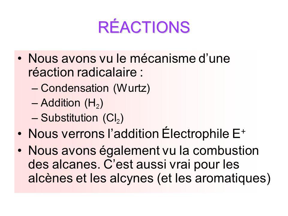 RÉACTIONS Nous avons vu le mécanisme dune réaction radicalaire : –Condensation (Wurtz) –Addition (H 2 ) –Substitution (Cl 2 ) Nous verrons laddition É
