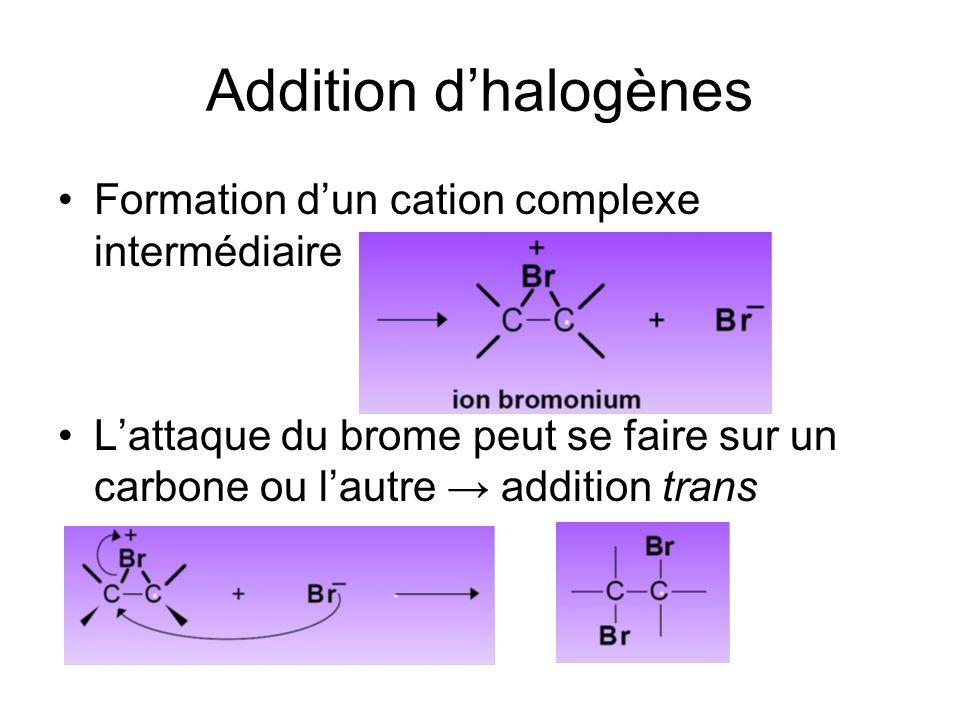 Addition dhalogènes Formation dun cation complexe intermédiaire Lattaque du brome peut se faire sur un carbone ou lautre addition trans