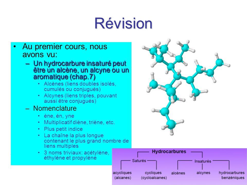 Révision Au premier cours, nous avons vu: –Un hydrocarbure insaturé peut être un alcène, un alcyne ou un aromatique (chap.7) Alcènes (liens doubles is