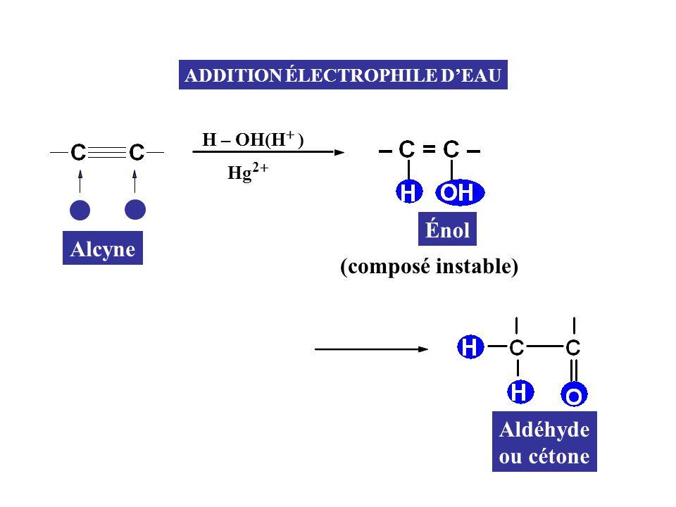 Alcyne Aldéhyde ou cétone Énol ADDITION ÉLECTROPHILE DEAU H – OH(H ) Hg 2 (composé instable)