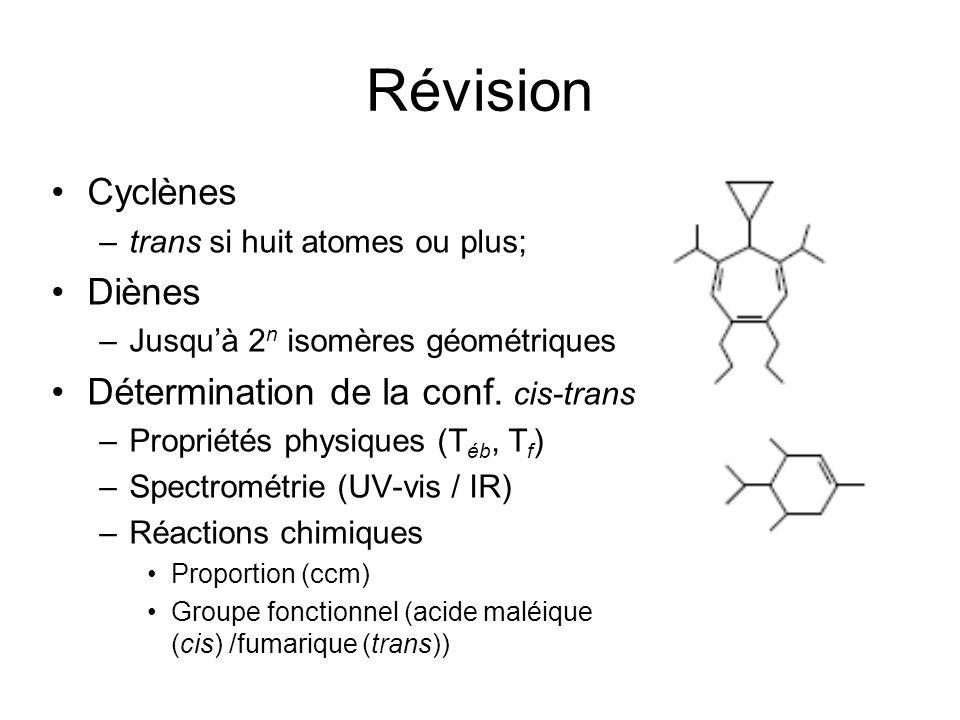 Révision Cyclènes –trans si huit atomes ou plus; Diènes –Jusquà 2 n isomères géométriques Détermination de la conf. cis-trans –Propriétés physiques (T
