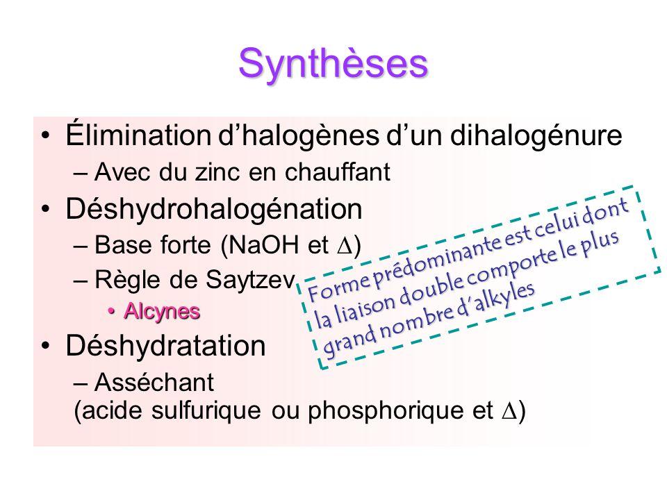 Synthèses Élimination dhalogènes dun dihalogénure –Avec du zinc en chauffant Déshydrohalogénation –Base forte (NaOH et ) –Règle de Saytzev AlcynesAlcy