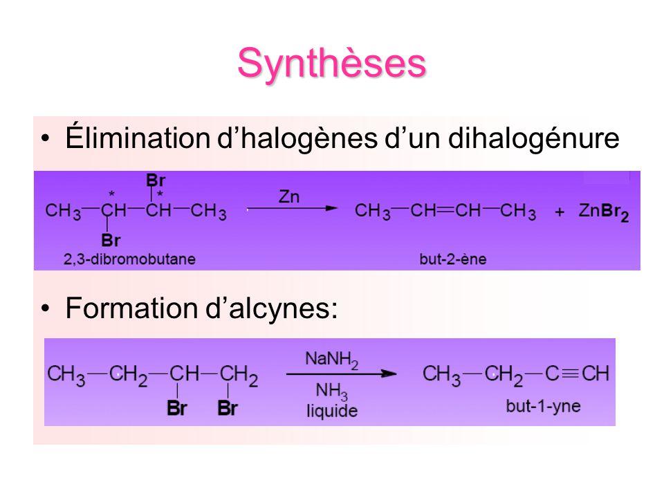 Synthèses Élimination dhalogènes dun dihalogénure Formation dalcynes: