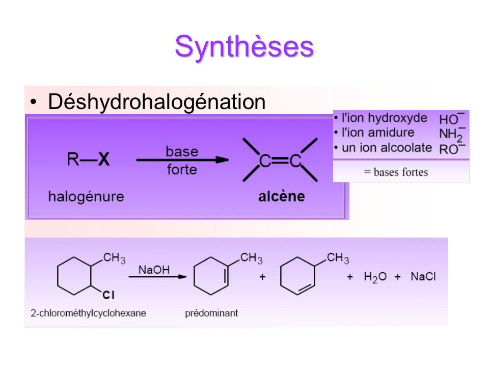 Synthèses Déshydrohalogénation